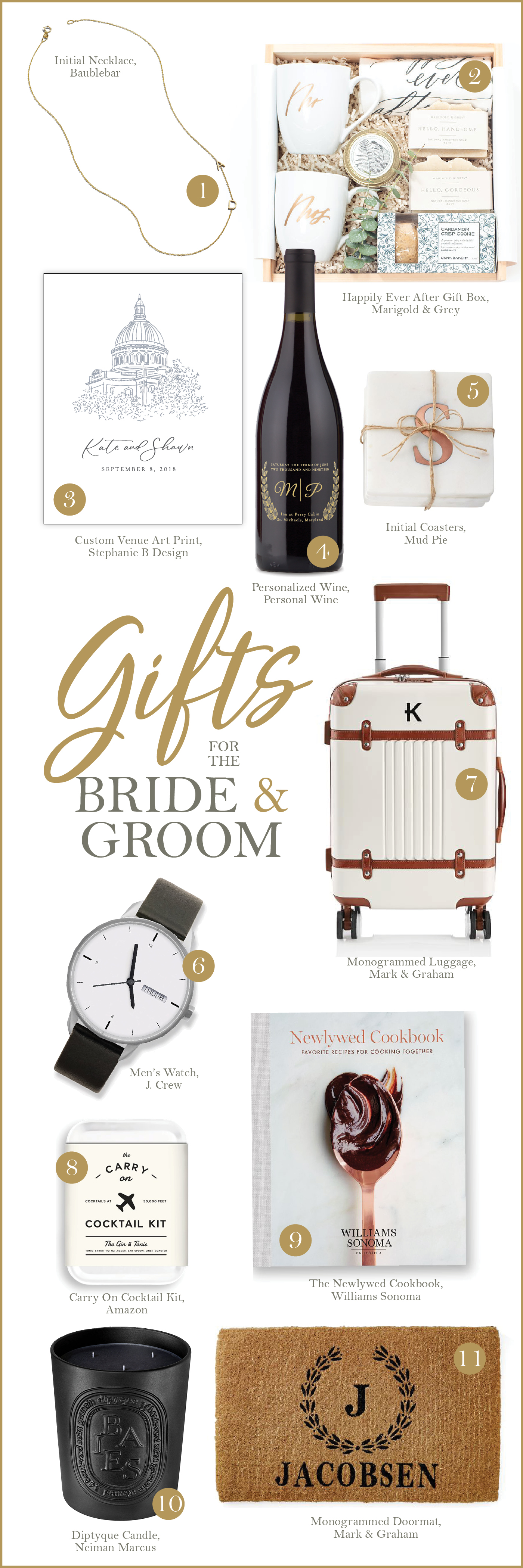 gift guide, bride and groom, personalized wine, monogrammed luggage, custom venue sketch, marigold & grey, wedding planner
